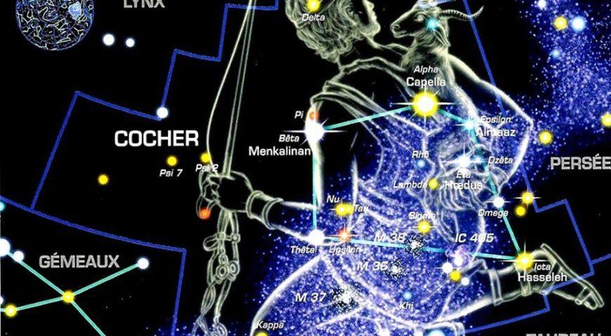 Observation du ciel nocturne